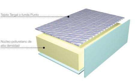Vista interior de las capas de espuma HR de alta densidad del colchón enrollado modelo Mollet de Mobiprix Muebles