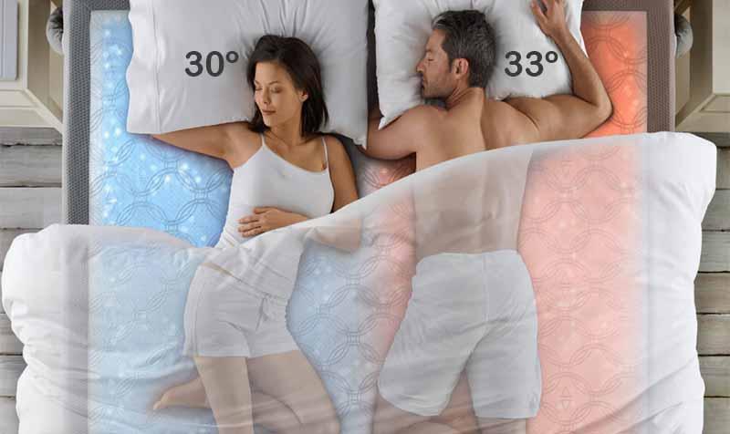 Es difícil encontrar la temperatura ideal durmiendo sin un buen colchón que reparta el calor